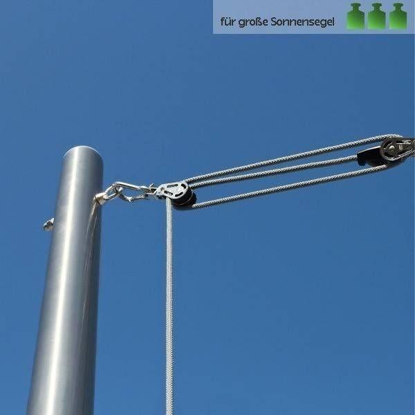 Sonnensegel Befestigen Pfosten : sonnensegel stabil und sicher befestigen hochwertige sonnensegel stangen masten pfosten mit ~ A.2002-acura-tl-radio.info Haus und Dekorationen
