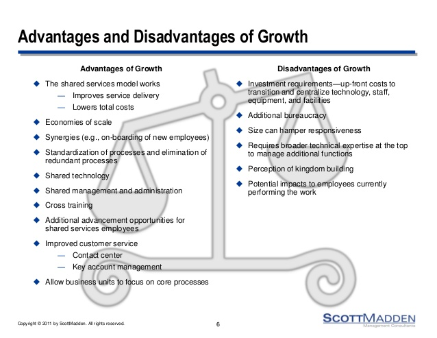 Productivity Analysis Ppt Google Search Economies Of Scale Shared Services Productivity