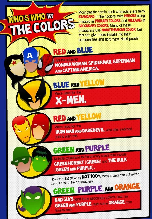 color is so important to comics that most teams have a separate colorist yet how - Primary Colors Book