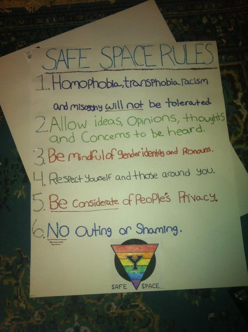 5 Ways To Deal With A Homophobic Roommate. Ministry IdeasYouth MinistryRoommate  RulesDorm RoomCurriculumGenderDiy Ideas Part 6
