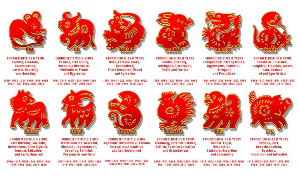Chinese New Year Animals Meaning Posts tagged 'Gregorian
