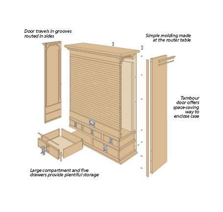 Tambour Tool Cabinet Woodsmith Plans Woodworking Projects Tambour Tool Cabinet