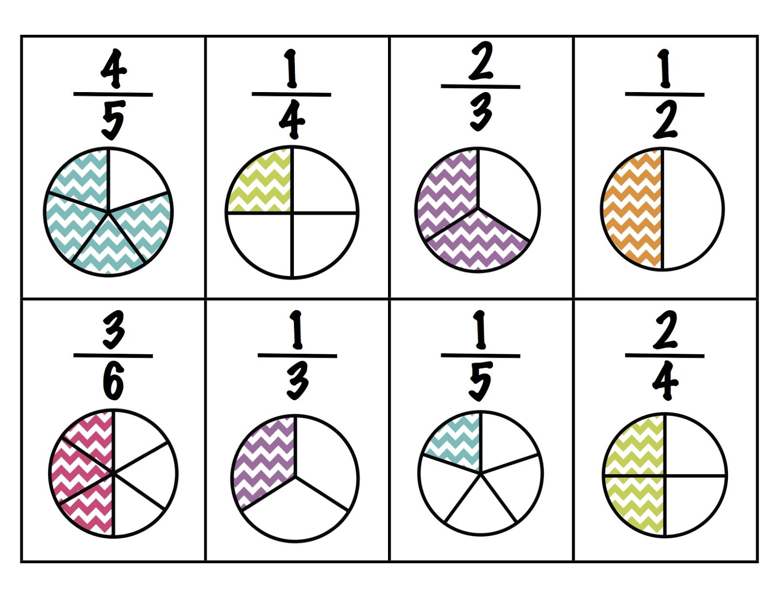 Ideas For Comparing Fractions Learning Centers