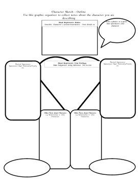 Character Sketch Character Description- Graphic Organizer