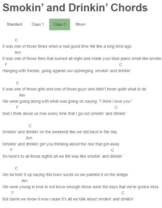 Smokin\' and Drinkin\' Chords Little Big Town, Miranda Lambert | Its ...