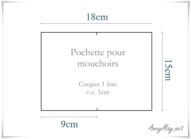 AnnyMay Le Blog: Tuto couture super facile! Patron pochette pour mouchoirs