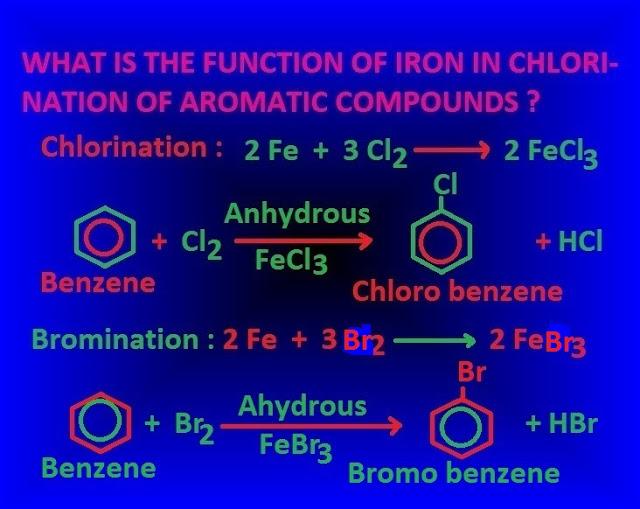 Which One Is More Reactive Between Vinyl Bromide And Allyl Bromide In Sn2 Reaction Chemsolve Net Methyl Group Vinyl Molecules