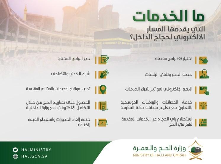 نسب قبول الجامعات