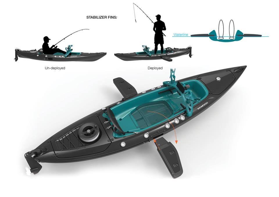 Nice Inovation For Fishing Kayaks Fishing Pinterest