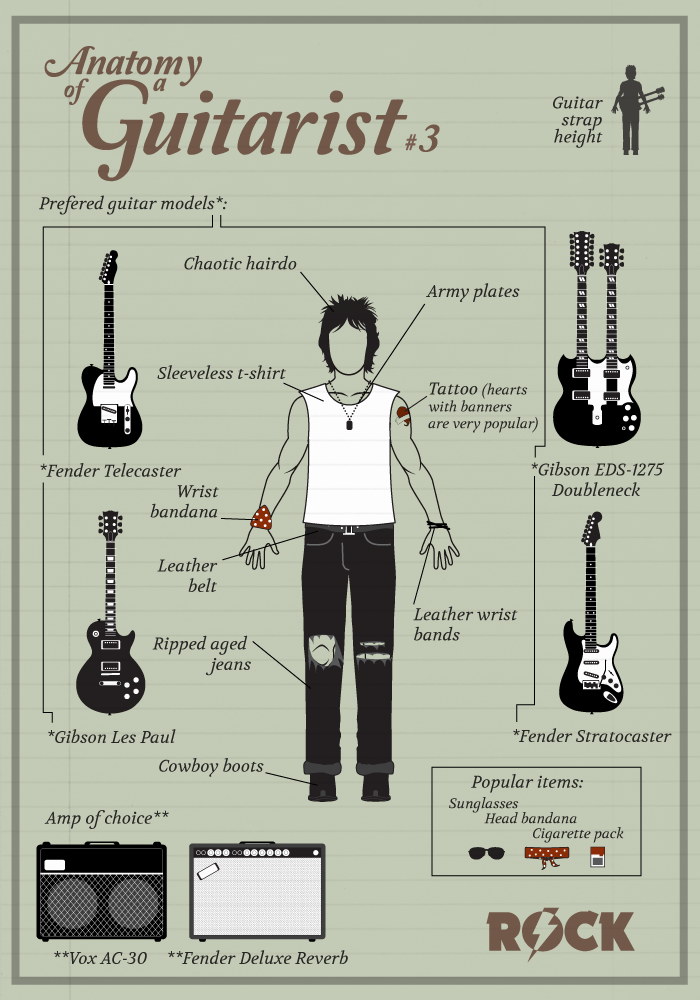 Anatomy of a Guitarist #3: Rock by RicardoJFG | The Music Never ...