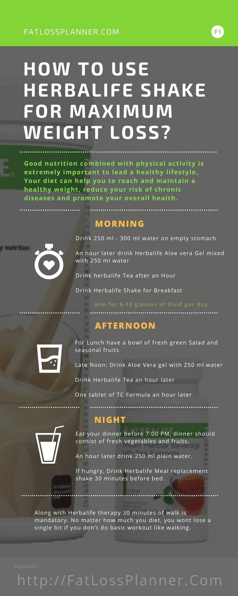 hogyan fogyj le egy hét alatt étrend rendelet