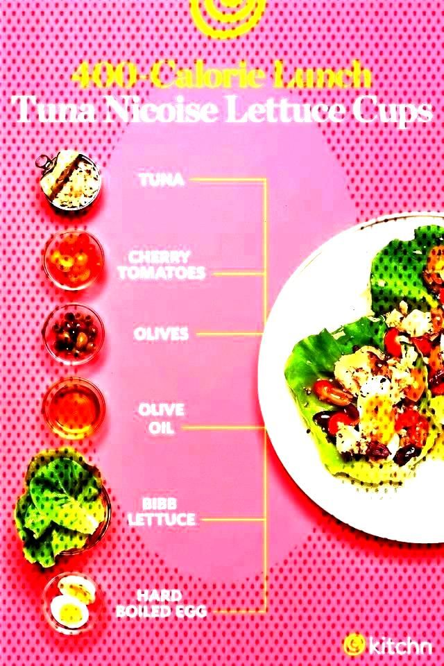 Five Easy Lunches Under 400 Calories That Start with a Can of Tuna        Five Easy Lunches Under 4