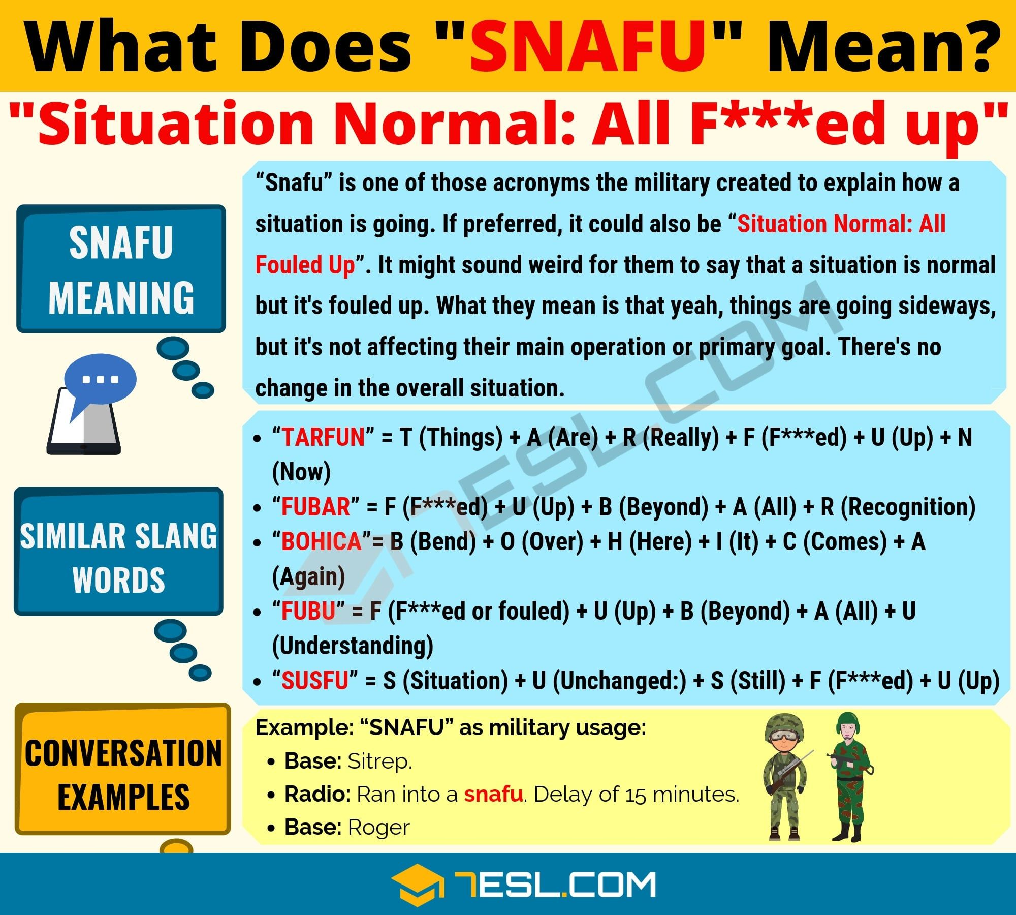 Snafu Meaning What Does Snafu Mean Useful Text Conversations