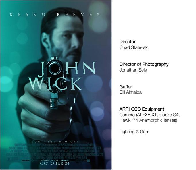 John Wick Movie posters, John wick, Anamorphic
