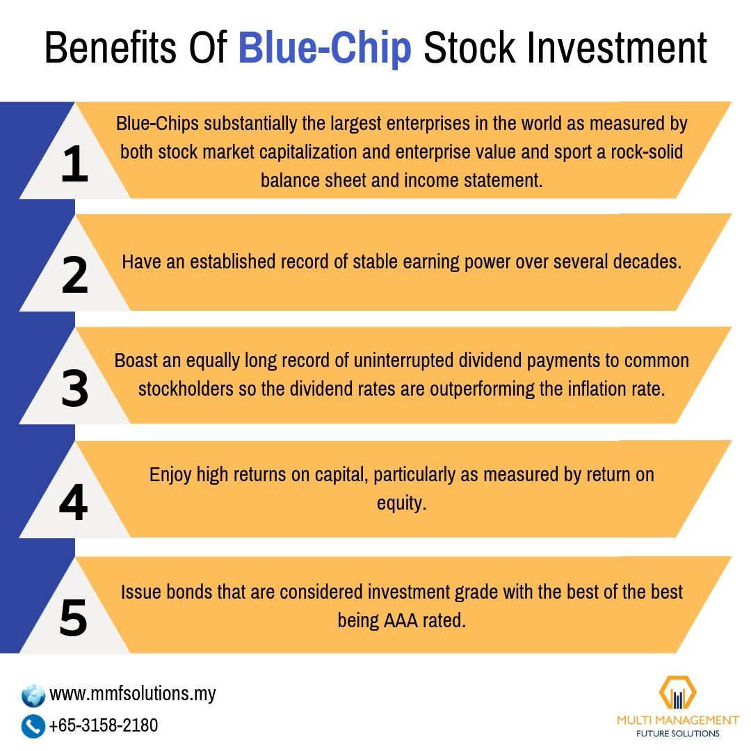 How To Use Blue Chip Dividend Stocks To Generate Passive Income