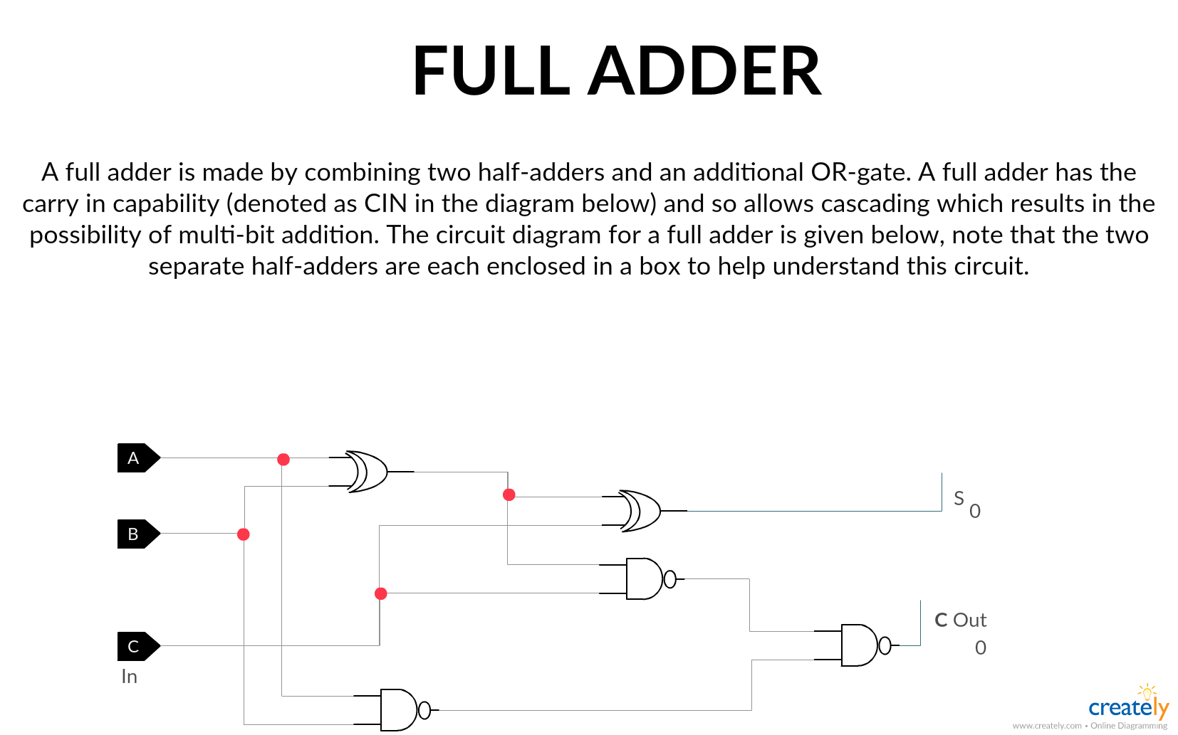 small resolution of full adder logic gate circuit diagram template logic
