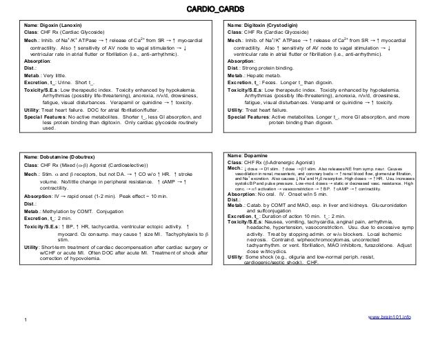 Pharmacy technician study flashcards