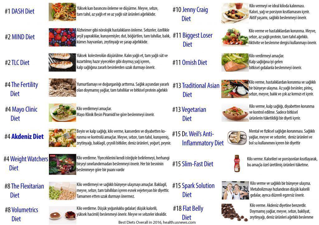 Mehmet ÖZ  Tüm Köşe Yazıları  Sayfa 1