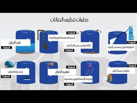 شركة تنظيف خزانات بالرياض الريان كلين 0555618071 Allianz Logo Logos
