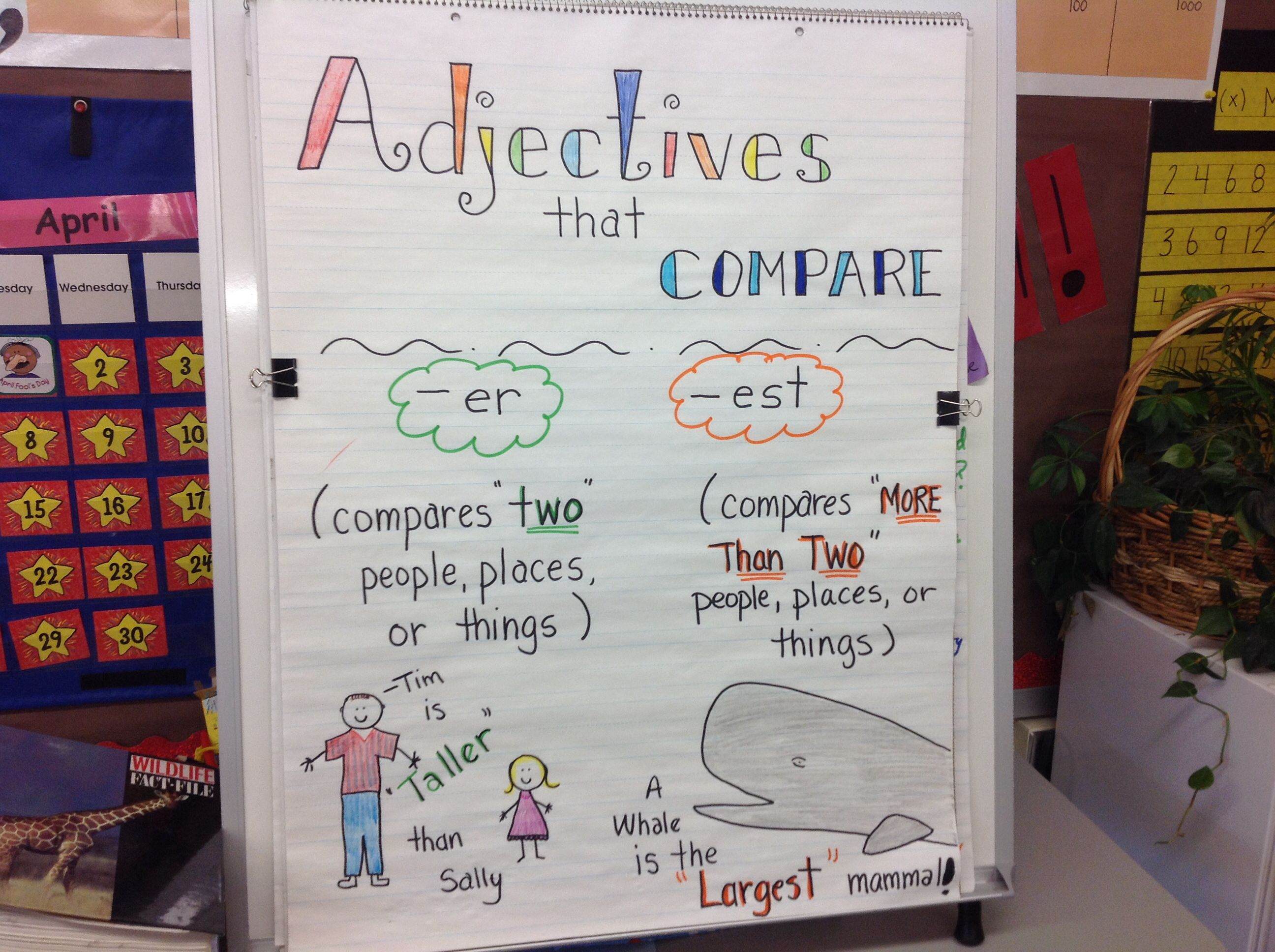 Adjectives That Compare Anchor Chart