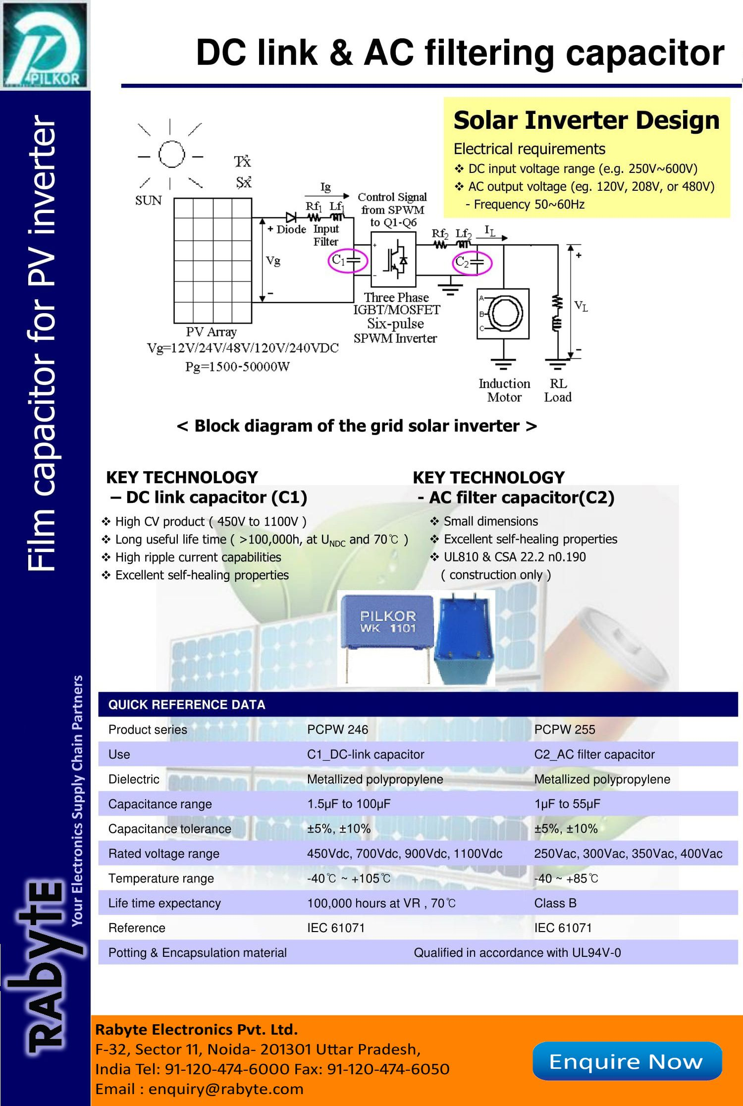DC Link & AC Filtering Capacitors For Solar Inverters !