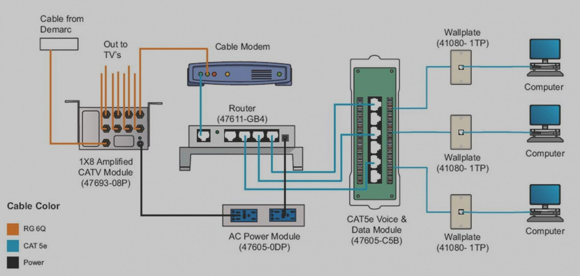 36 Stunning Home Network Diagram Ideas wiring