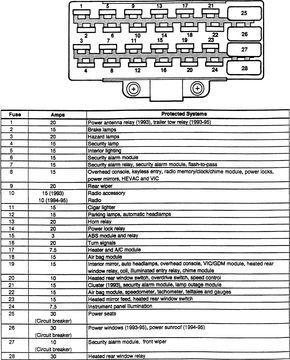 Jeep Grand Cherokee Fuse Box Diagram Jeep Grand Cherokee Laredo Jeep Zj Jeep Grand