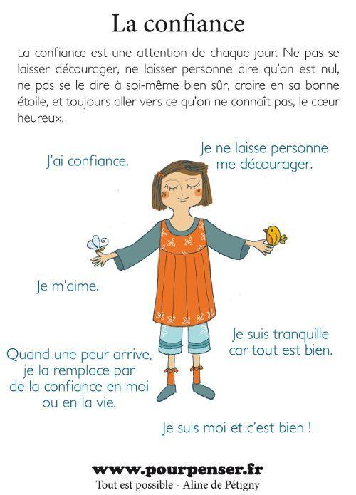 Qu'est Ce Que La Confiance : qu'est, confiance, Confiance<br/>Affiche, Imprimer, Illustré, Confiance, Amélioration, Affirmation