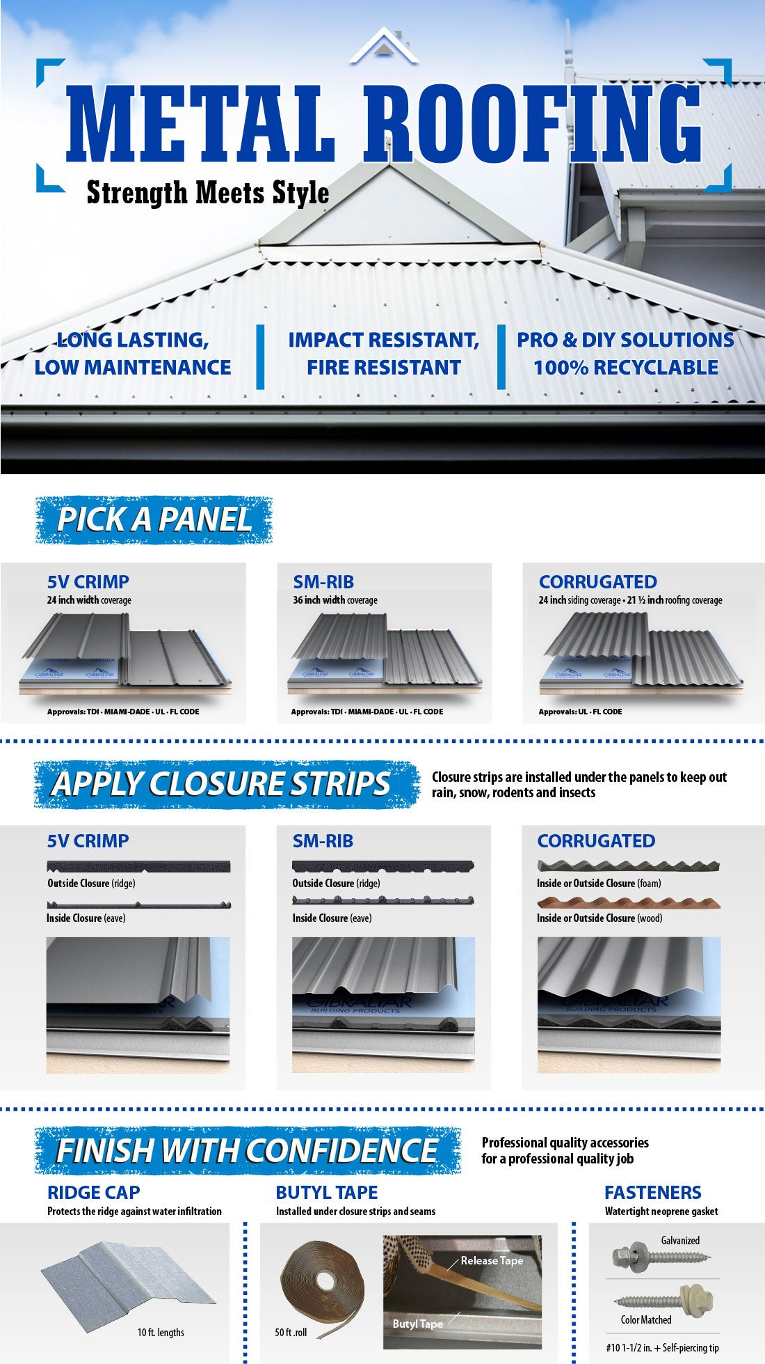 Gibraltar Building Products 10 Ft Corrugated Galvanized Steel Utility Gauge Roof Panel 13504 The Home Depot In 2020 Roof Panels Steel Roof Panels Corrugated Roofing