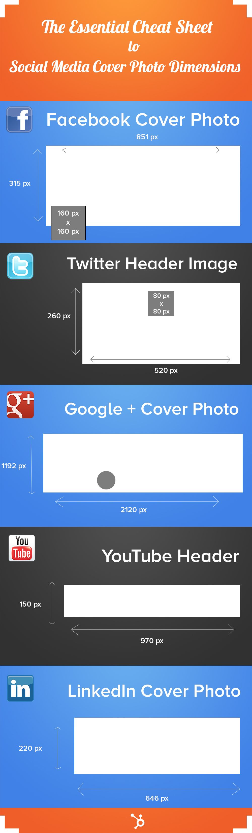 11 best practices for facebook cover photos  u0026 videos    templates