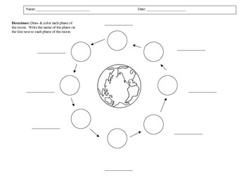 This worksheet asks students to draw and label each phase