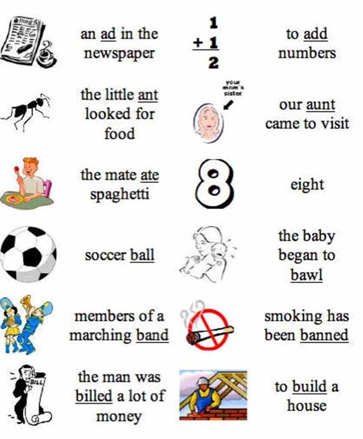 Homophones The Most Confusing Words In English A List