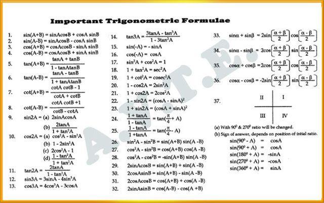 Trigonometric Formulas School Stuff Trigonometry Math Math