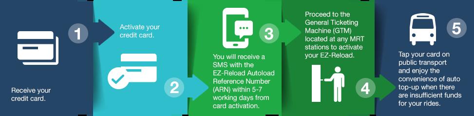 ez reload guide  credit card cashback cards