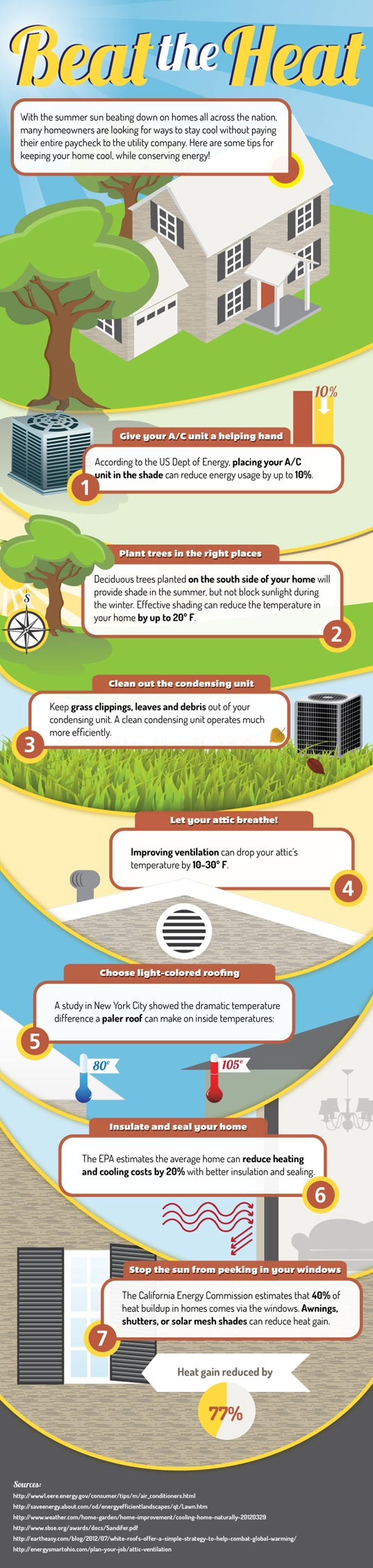 7 energy efficient ways to beat the heat this summer infographic and survival - Gardening in summer heat a small survival guide ...