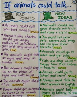 Great Way To Teach Thinking Hats From Rm 9 Central School Blog 09