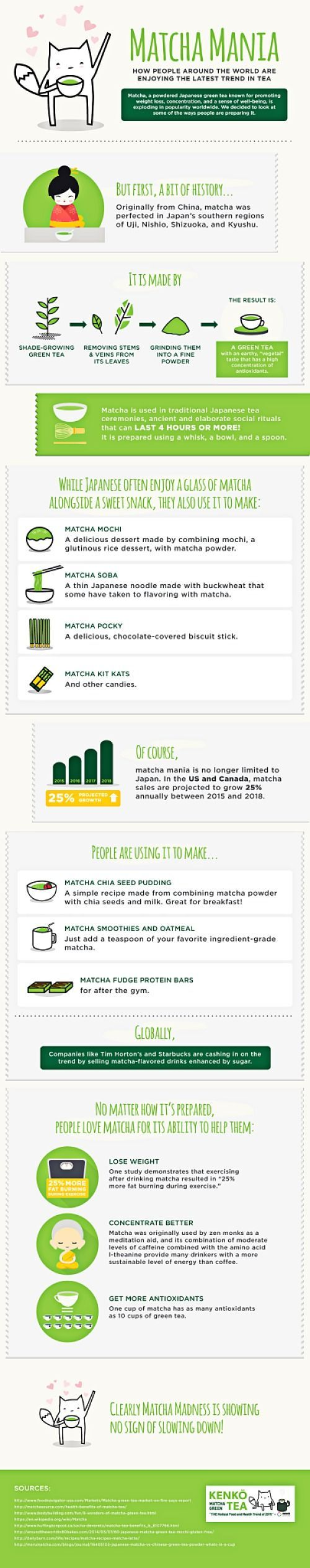 Matcha Green Tea is popular for the health benefits and its deliciousness. Not only in Japan, matcha is growing quickly and becomes the new health trend globally.:
