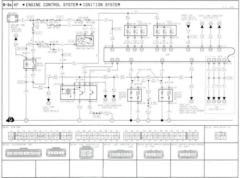 [DIAGRAM_3US]  12+ Mazda Bongo Engine Wiring Diagram - Engine Diagram - Wiringg.net in  2020 | Mazda bongo, Mazda, Mazda 3 | Mazda Bongo Electrical Wiring Diagram |  | Pinterest