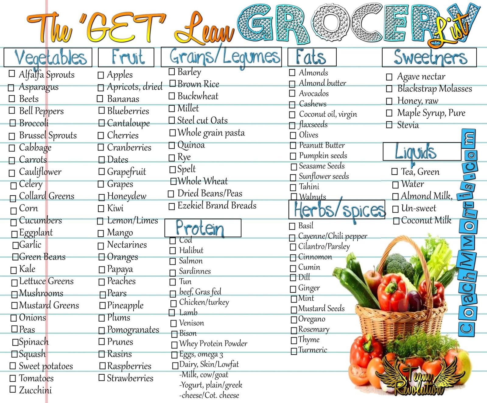 the get lean grocery list cleaning organizing grocery lists