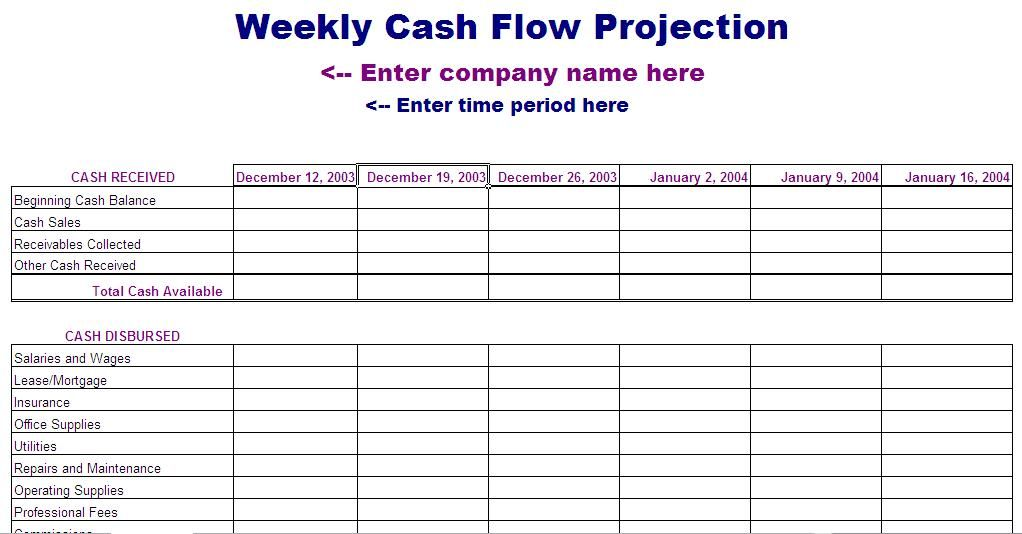 cash Flow Cash Flow Statement Pinterest Cash flow statement - break even template excel