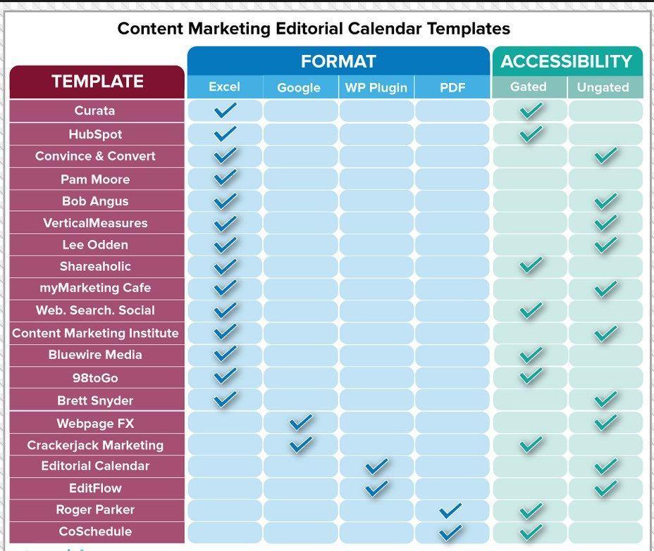 Editorial Calendar Templates 4