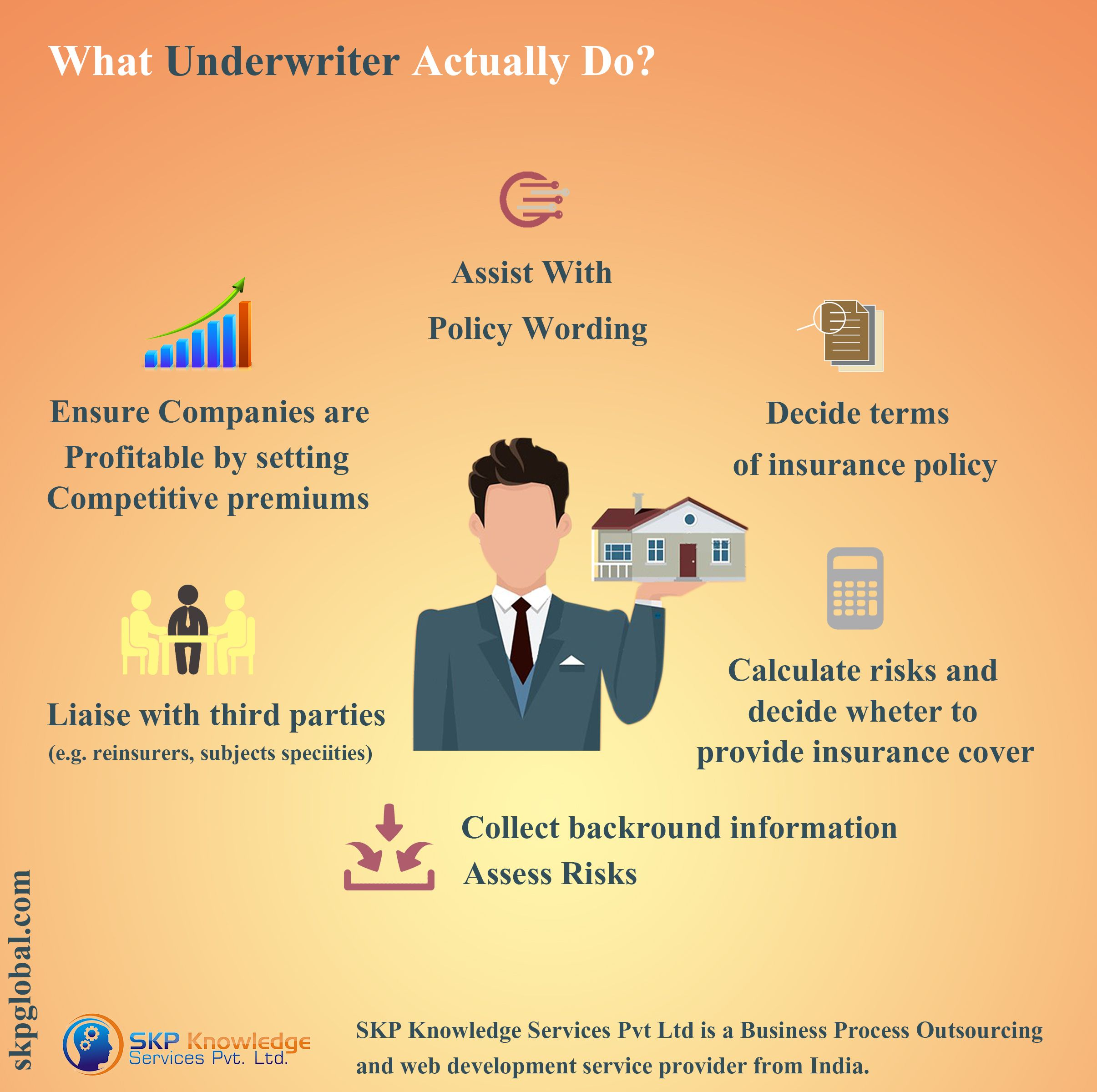 Outsource Mortgage Underwriting Support Services With Images