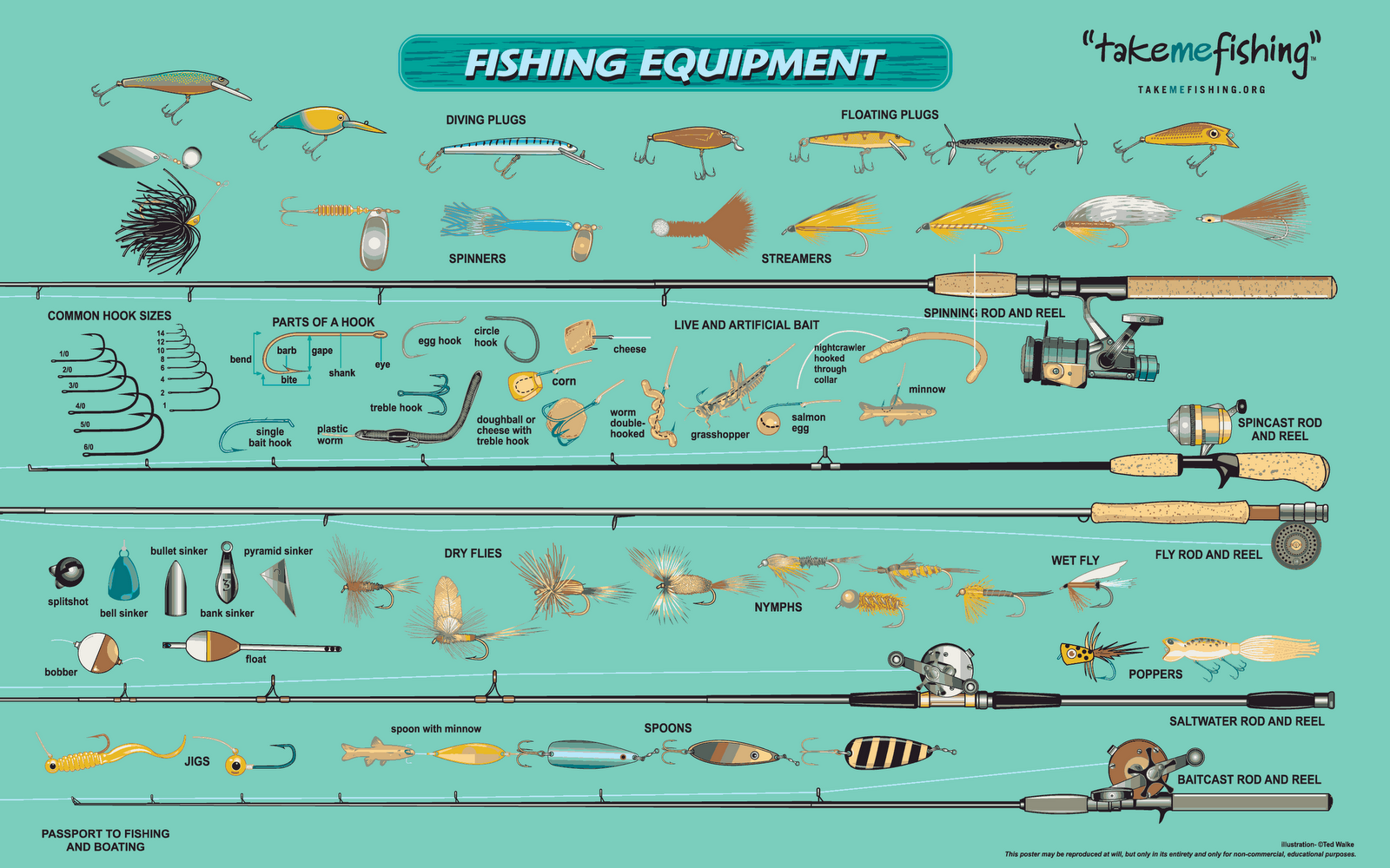 17 best images about fishing gear kits on pinterest | compact, Fishing Rod