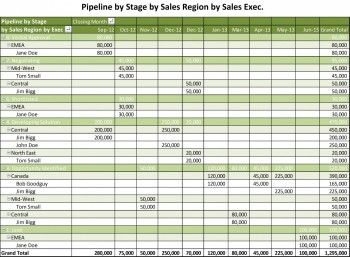 Sales Funnel Excel Template With Win Loss Analysis  Tool Store