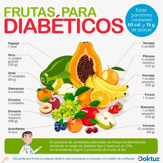 ideas de alimentos para la diabetes