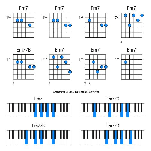 Em7 E Minor Seven 7 Guitar Piano Chords Diagrams Inversions Music