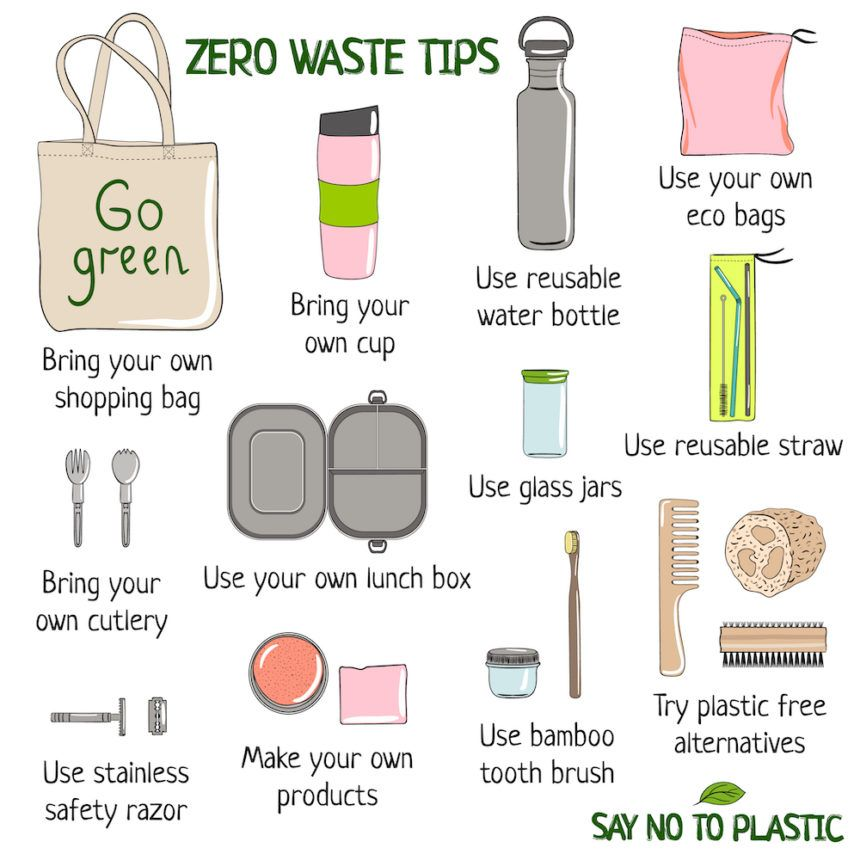 10 Money-Saving Zero Waste Swaps for the Budget-Conscious this Earth Day