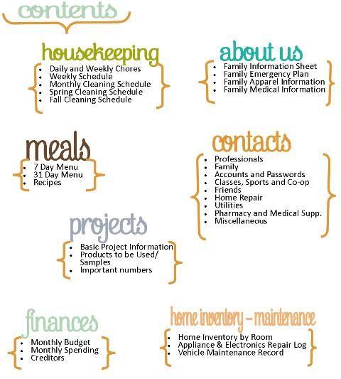 Home Management Binder + Home Inventory {3 Printables