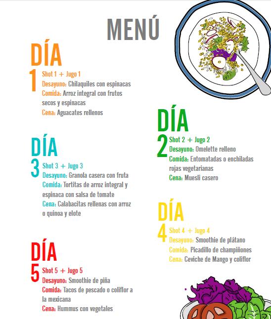Iniciativa 5 d as sin alimentos altamente procesados for Menus saludables y economicos