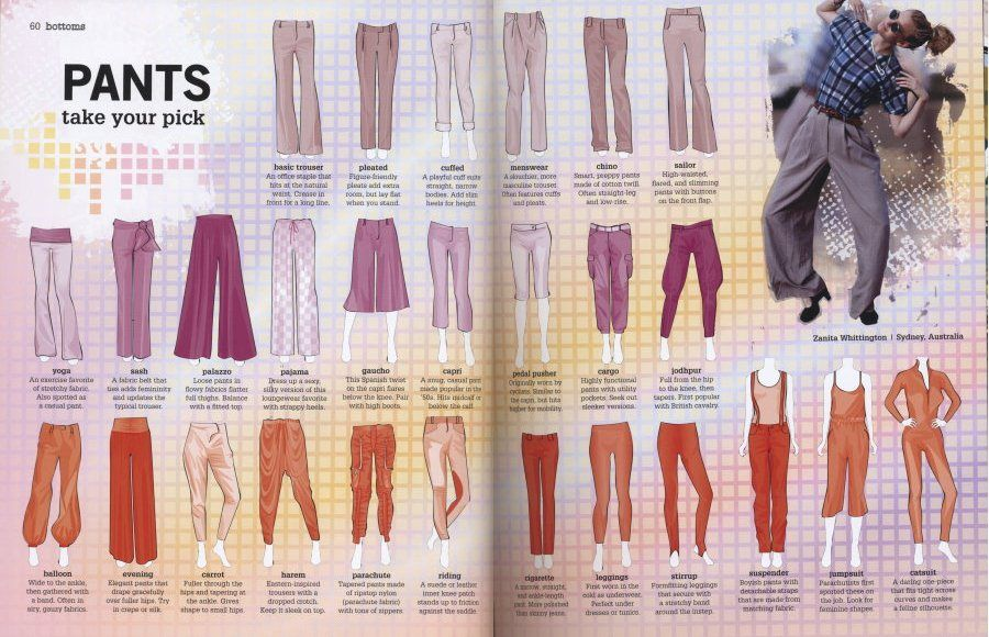 Types of pants type of pants lahkeita pinterest fashion guide dressmaker and fashion Fashion style categories list
